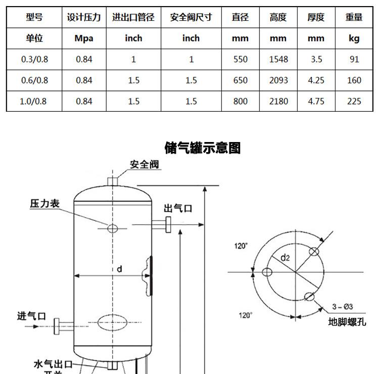 儲氣罐_DHF大黃風鑄鋼氣桶2