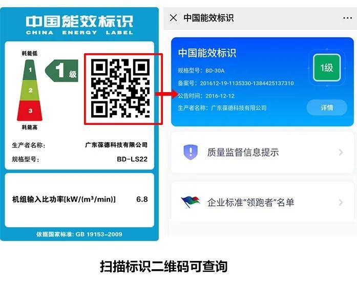 关于中国能效标识 及 葆德参制定与空压机能效标准