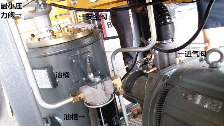葆德空压机主要结构形式