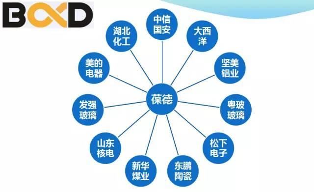 葆德科技获评空压机行业高新技术企业