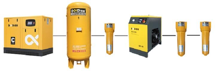 永磁变频螺杆空气压缩机节能省电效果怎么样?